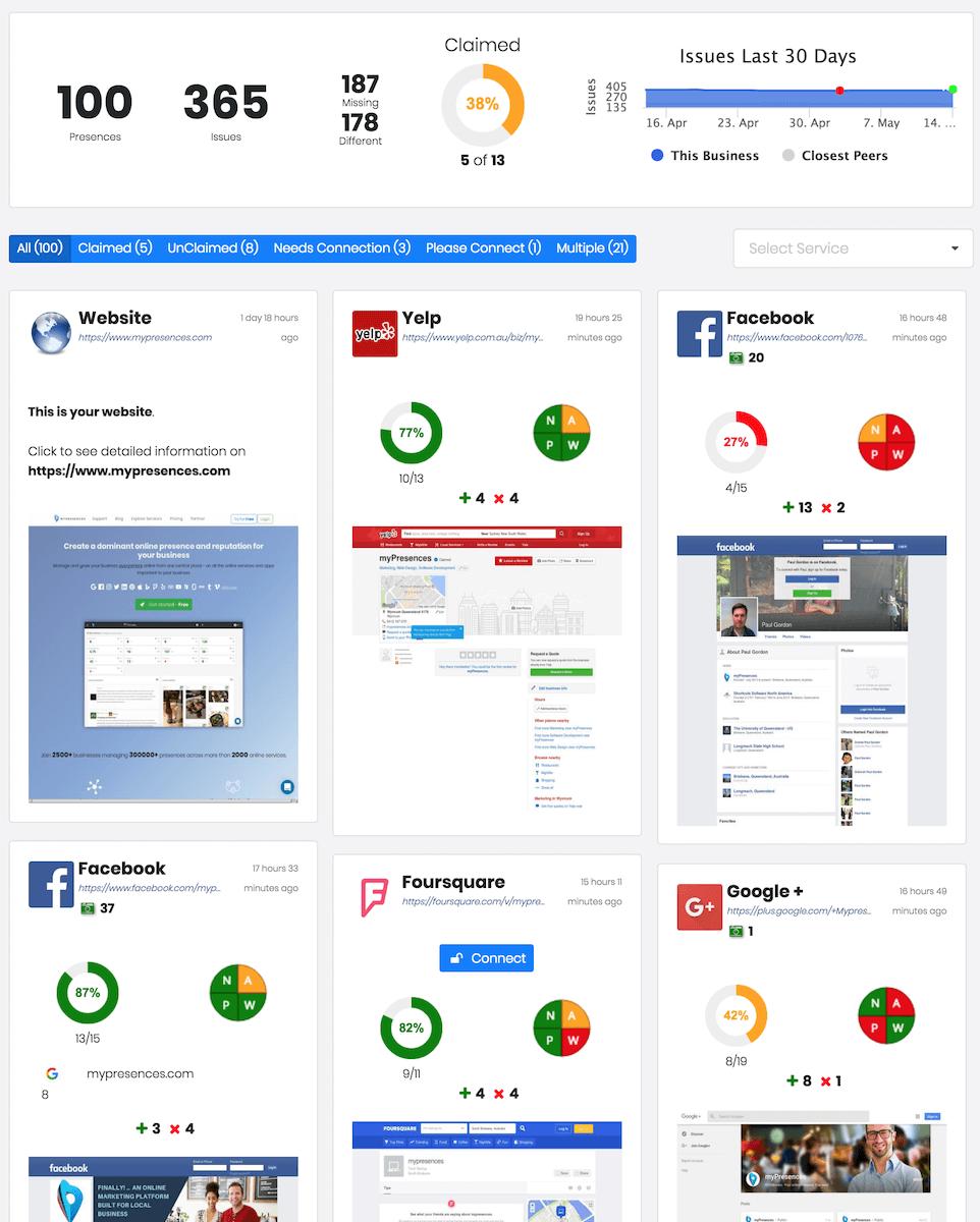 myPresences presences page screenshot